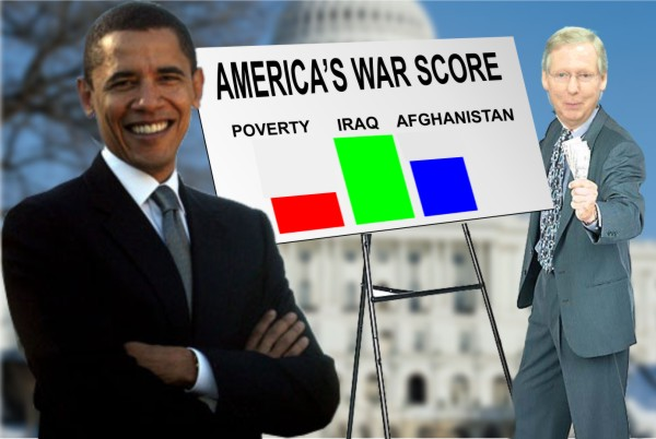 Timetable for War on Poverty